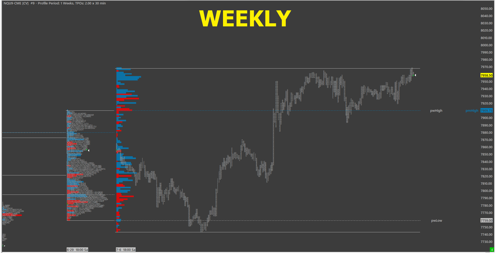 Chart Gallery | Order Flow Solutions